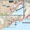 Milan-San Remo: finish in San Remo - source: milanosanremo.it