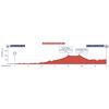 Summer Olympics 2021 Tokyo Cycling: profile road race women - source: olympics.com