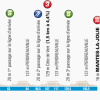 Paris - Nice 2014 Profile of stage 1 - around Mantes-la-Jolie