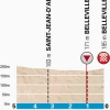 Paris - Nice 2014 Stage 4: Last kilometers in Belleville