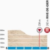 Paris - Nice 2014 Stage 5: Last kilometers in Rive-de-Gier