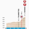 Paris - Nice 2014 Stage 6: Last kilometers in Fayence