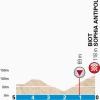 Paris - Nice 2014 Stage 7: Last kilometers in Sophia Antipolis