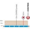 Paris-Nice 2015: Final kilometres stage 1 - source: GeoAtlas