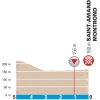 Paris-Nice 2015: Final kilometres stage 2 - source: GeoAtlas