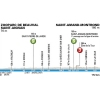 Paris-Nice 2015: Profile stage 2 - source: GeoAtlas