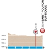Paris-Nice 2015: Final kilometres stage 3 - source: GeoAtlas