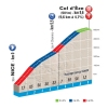 Paris - Nice 2015 - Profile Col d'Eze - source: GeoAtlas