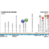 Paris-Nice 2016 stage 1