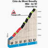 Paris - Nice 2016 stage 3: Details Mont Brouilly - source: letour.fr