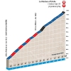 Paris - Nice 2016 Final kilometres stage 6: Nice – La Madone d'Utelle - source: letour.fr