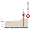 Paris-Nice 2017: Final kilometres 1st stage - source:letour.fr