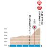 Paris-Nice 2017: Final kilometres 6th stage - source:letour.fr