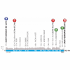 Paris - Nice 2019 Profile 1st stage: Saint-Germain-en-Laye - Saint-Germain-en-Laye - source: www.paris-nice.fr