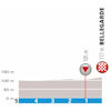 Paris - Nice 2019 profile final kilometres 2nd stage - source: www.paris-nice.fr