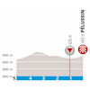Paris - Nice 2019 profile final kilometres 4th stage - source: www.paris-nice.fr