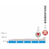 Paris - Nice 2019 profile final kilometres 5th stage - source: www.paris-nice.fr