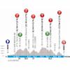 Paris-Nice 2019 stage 8