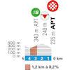 Paris - Nice 2020 Finale stage 6 - source: www.paris-nice.fr