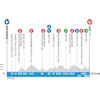 Paris - Nice 2020 Profile 6th stage - source: www.paris-nice.fr