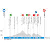 Paris - Nice 2020 Profile 8th stage - source: www.paris-nice.fr