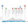 Paris-Nice 2020 stage 8