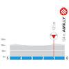 Paris - Nice 2021 finish stage 2 - source: www.paris-nice.fr
