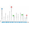 Paris - Nice 2021 profile stage 2 - source: www.paris-nice.fr