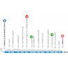 Paris-Nice 2021 stage 2