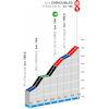 Paris - Nice 2021 profile climb into Chiroubles, stage 4 - source: www.paris-nice.fr