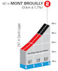 Paris - Nice 2021 Mont Brouilly stage 4 - source: www.paris-nice.fr