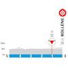Paris - Nice 2021 finish stage 5 - source: www.paris-nice.fr