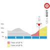 Paris - Nice 2021 finish stage 6 - source: www.paris-nice.fr