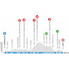 Paris - Nice 2021 profile stage 6 - source: www.paris-nice.fr