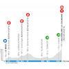 Paris - Nice 2021 Profile 7th stage - source: www.paris-nice.fr