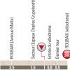Paris-Roubaix 2014: Last kilometress in Roubaix