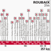 Paris-Roubaix 2014: The cobble stones