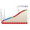 Route d'Occitanie 2020 Col de Beyrède - source: www.laroutedoccitanie.fr