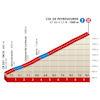 Route d'Occitanie 2020 Col de Peyresourde - source: www.laroutedoccitanie.fr