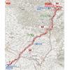 Route d'Occitanie 2020 route stage 4 - source: www.laroutedoccitanie.fr