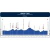 Ruta del Sol 2016 Profile stage 3 Monachil - El Padul - source: www.vueltaandalucia.es