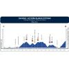 Ruta del Sol 2016 Profile stage 5 San Roque - Peñas Blancas - source: www.vueltaandalucia.es