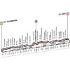 Strade Bianche 2015: The profile - source: gazetta.it