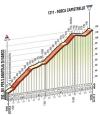 Tirreno-Adriatico 2014 stage 4: Forca Capistrello