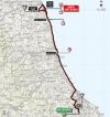 Tirreno-Adriatico 2014 Route stage 6: Bucchianico - Porto Sant'Elpidio