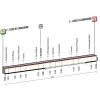 Tirreno-Adriatico 2015: Profile stage 2 , Camaiore - Cascina - source gazetta.it