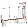 Tirreno-Adriatico 2015: Final kilometres stage 3, Cascina - Arezzo - source gazetta.it
