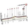 Tirreno-Adriatico 2015: Final kilometres stage 6, Rieti – Porto Sant'Elpidio - source gazetta.it