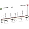 Tirreno-Adriatico 2016 Profile 1st stage - source: gazetta.it