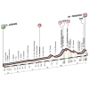 Tirreno-Adriatico 2016 Profile 2nd stage - source: gazetta.it